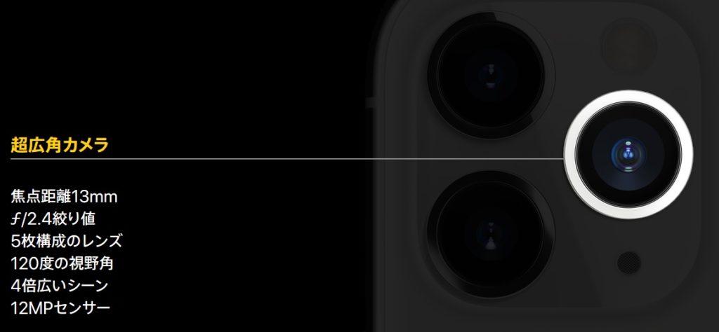 超広角のカメラ