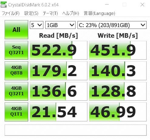 SSD換装後の読み書きの測定値