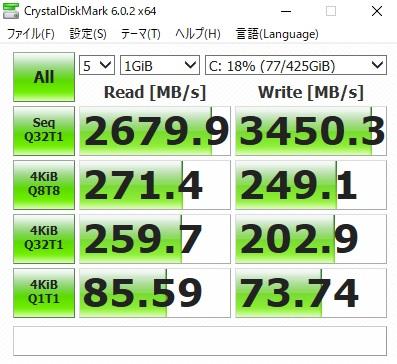 SamsungMagicianをインストール後の、PC-VS370SSシリーズの読み込み・書き込み速度を測定した結果